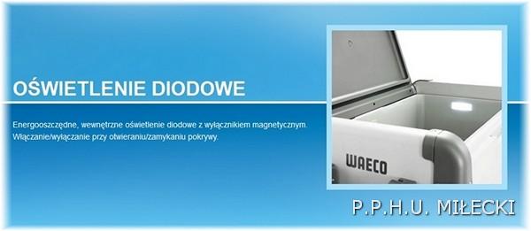 Waecomodel Cfx