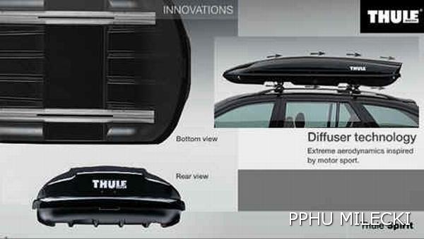 Autobox Thule Motion